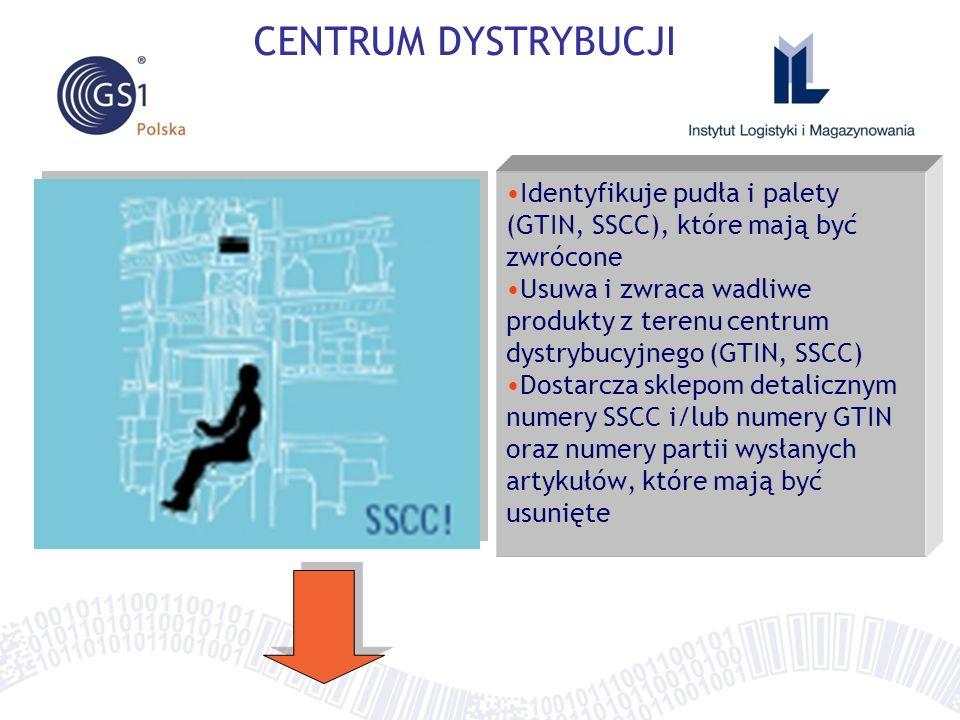CENTRUM DYSTRYBUCJI Identyfikuje pudła i palety (GTIN, SSCC), które mają być zwrócone Usuwa i zwraca wadliwe produkty z terenu centrum dystrybucyjnego