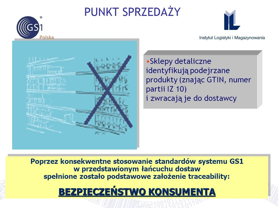 PUNKT SPRZEDAŻY Sklepy detaliczne identyfikują podejrzane produkty (znając GTIN, numer partii IZ 10) i zwracają je do dostawcy Poprzez konsekwentne st