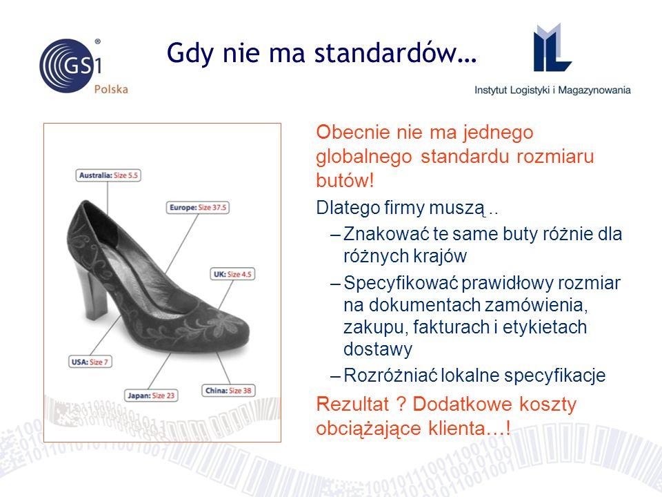 Gdy nie ma standardów… Obecnie nie ma jednego globalnego standardu rozmiaru butów! Dlatego firmy muszą.. –Znakować te same buty różnie dla różnych kra