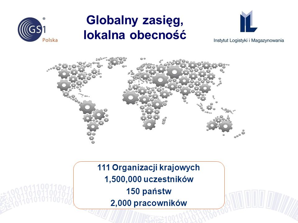 GS1: Globalny system standardów