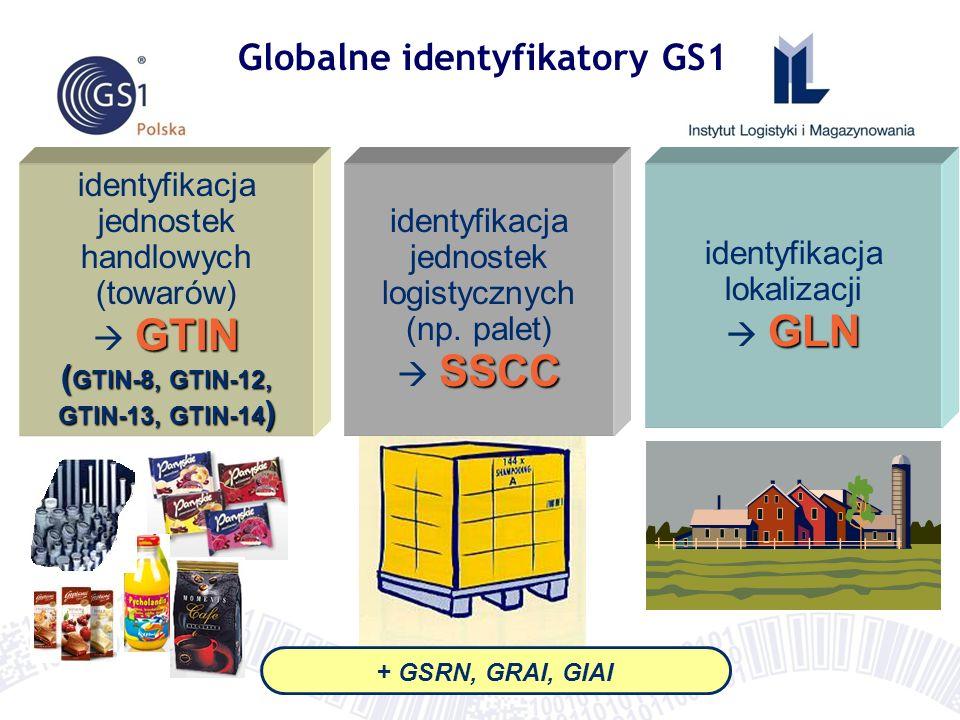 Globalne identyfikatory GS1 GTIN ( GTIN-8, GTIN-12, GTIN-13, GTIN-14 ) identyfikacja jednostek handlowych (towarów) GTIN ( GTIN-8, GTIN-12, GTIN-13, G