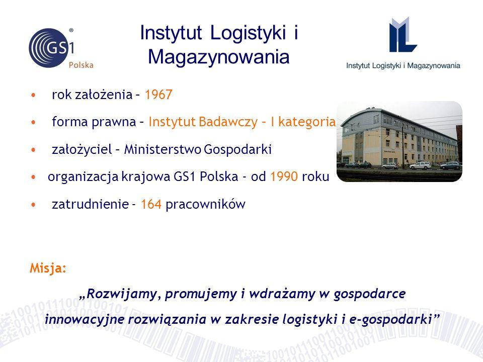 Instytut Logistyki i Magazynowania rok założenia – 1967 forma prawna – Instytut Badawczy – I kategoria założyciel – Ministerstwo Gospodarki organizacj