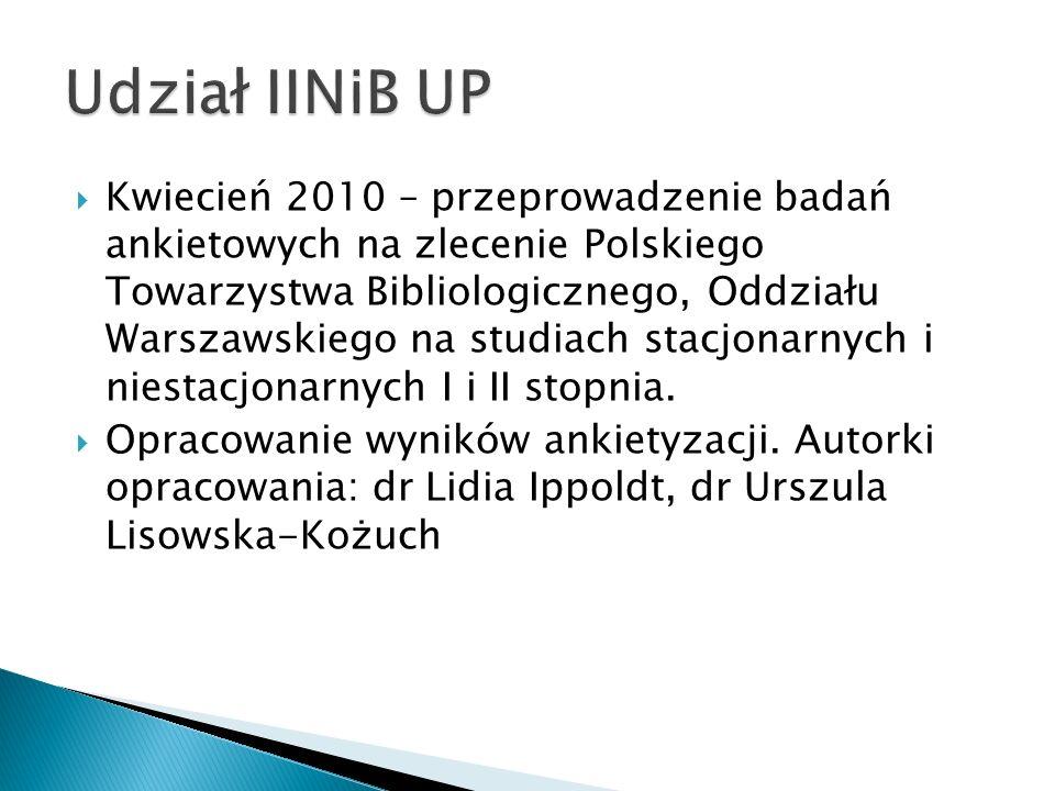 Kwiecień 2010 – przeprowadzenie badań ankietowych na zlecenie Polskiego Towarzystwa Bibliologicznego, Oddziału Warszawskiego na studiach stacjonarnych