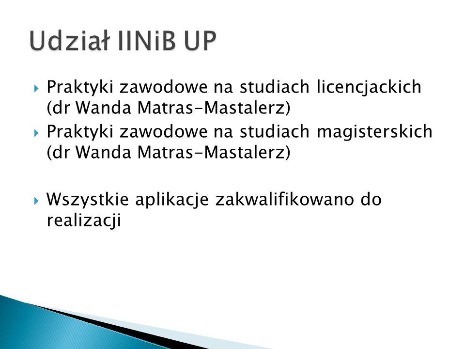 Praktyki zawodowe na studiach licencjackich (dr Wanda Matras-Mastalerz) Praktyki zawodowe na studiach magisterskich (dr Wanda Matras-Mastalerz) Wszyst