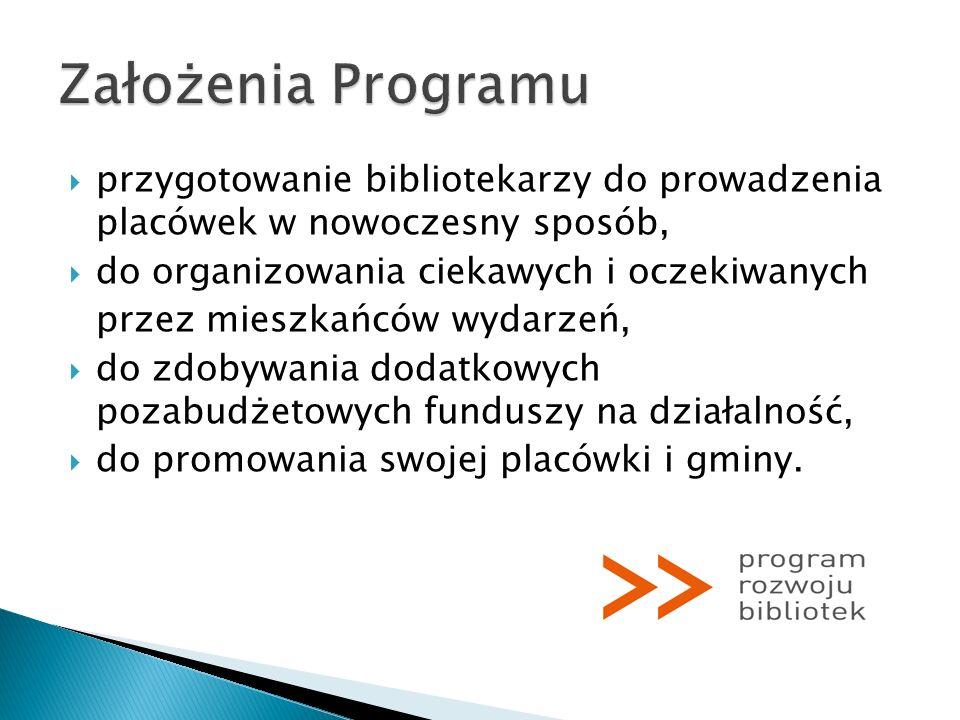 Materiały zamieszczono w publikacji: Kształcenie akademickie bibliotekarzy na potrzeby małych bibliotek gminnych / pod red.