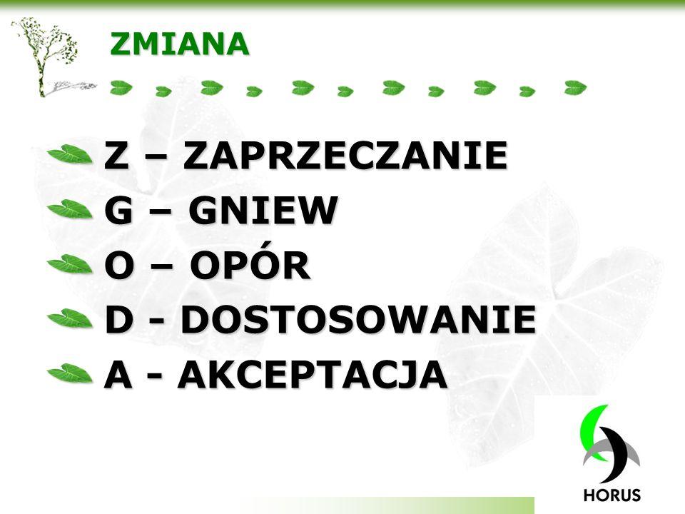 Your company slogan ZMIANA Z – ZAPRZECZANIE G – GNIEW O – OPÓR D - DOSTOSOWANIE A - AKCEPTACJA