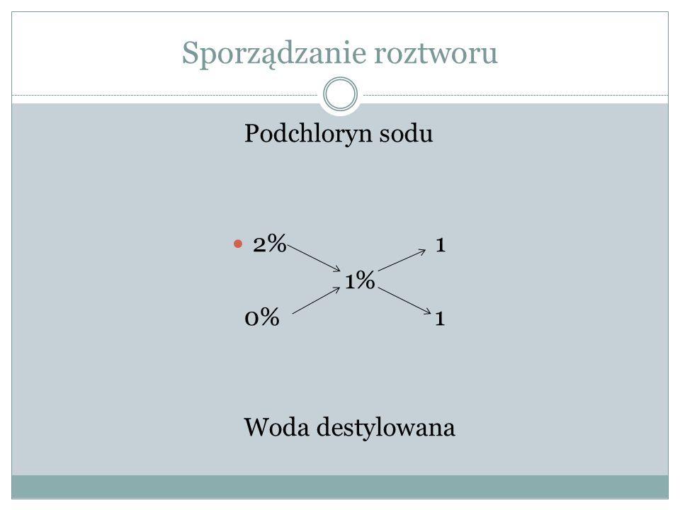 Sporządzanie roztworu Podchloryn sodu 2% 1 1% 0% 1 Woda destylowana