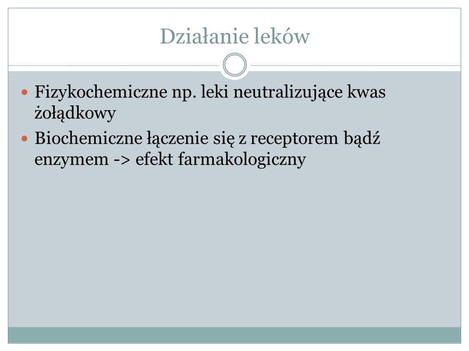 Działanie leków Fizykochemiczne np.