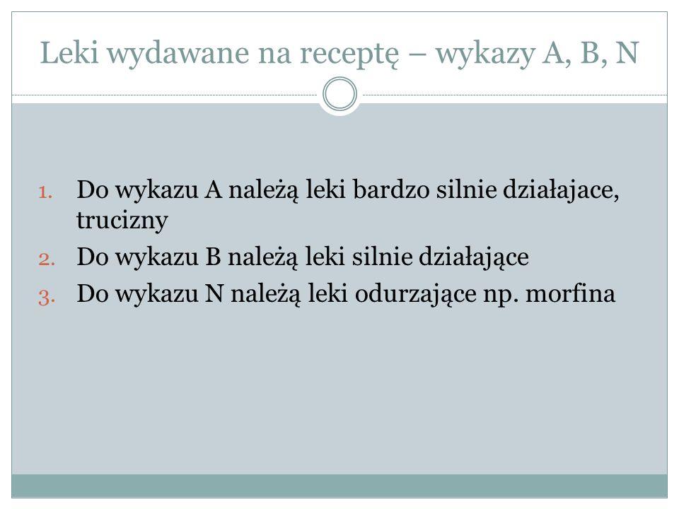 Leki wydawane na receptę – wykazy A, B, N 1.