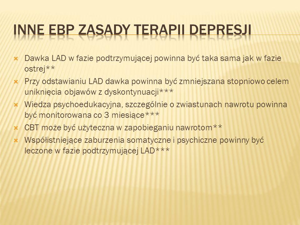 Wszyscy pacjenci z remisją po epizodzie depresyjnym co najmniej 6 miesięcy* Co najmniej 2 lata, gdy**: Przewlekły epizod (> 2 lata) Ciężki epizod (z aktywnością suicydialną; z cechami psychotycznymi) Lekooporni Częste epizody (dwa epizody w ciągu ostatnich dwu lat) Zaburzenie depresyjne nawracające (co najmniej 3 epizody w ciągu życia) Wiek podeszły (po 65 r.ż.)