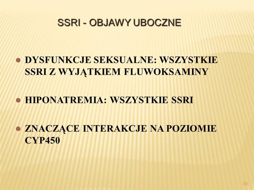 18 SSRIs - wspólne cechy Szeroki indeks terapeutyczny minimalny efekt cholinolityczny i antyhistaminowy minimalny wpływ na układ krążenia nie obniżają