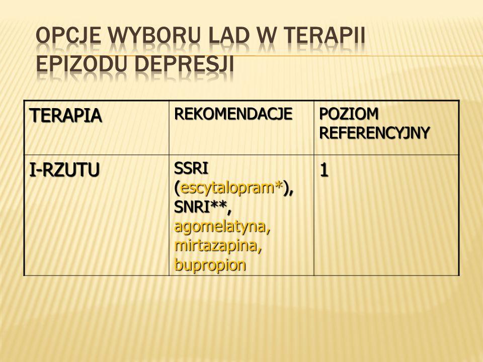 ESCITALOPRAM11- MIRTAZAPINA1-- SERTRALINA-1- WENLAFAKSYNA--1 BUPROPION--1
