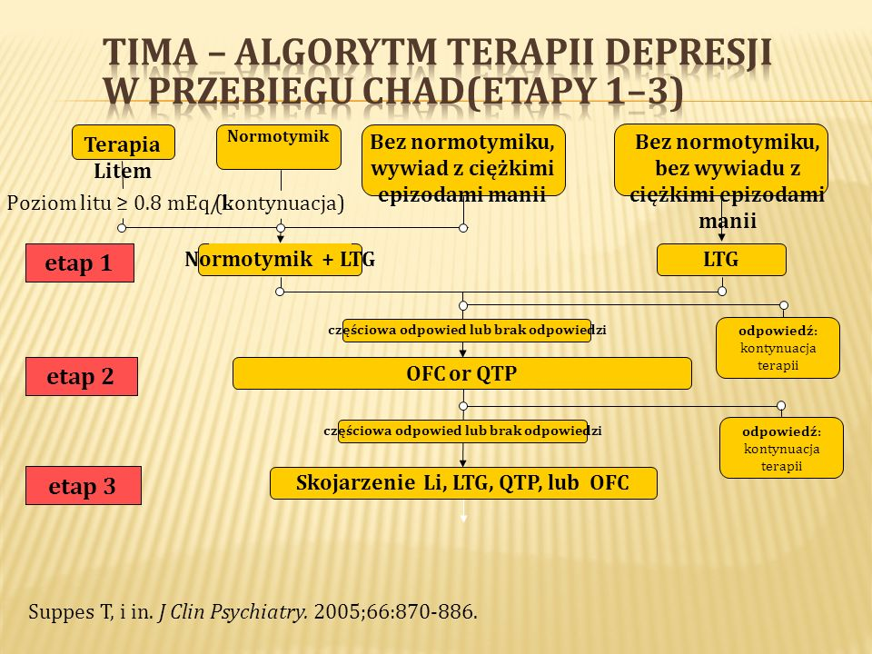 46 Dwie klasy normotymików – klasa B Stabilizują obniżony nastrój (BELOW) Redukują depresję, zapobiegają depresji, nie powodują manii Lamotrygina Lit Olanzapina Kwetiapina