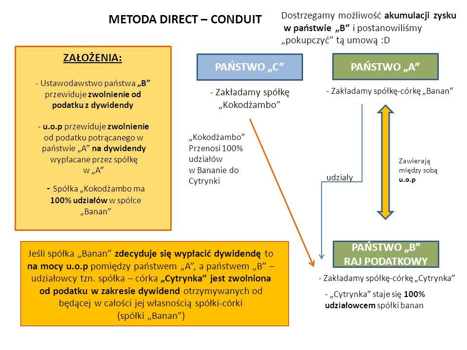 METODA DIRECT – CONDUIT ZAŁOŻENIA: - Zakładamy spółkę Kokodżambo PAŃSTWO A PAŃSTWO C PAŃSTWO B RAJ PODATKOWY - Ustawodawstwo państwa B przewiduje zwol