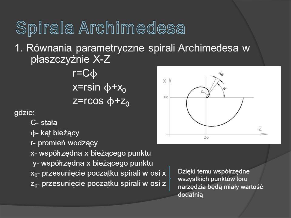 1. Równania parametryczne spirali Archimedesa w płaszczyźnie X-Z r=C ϕ x=rsin ϕ +x 0 z=rcos ϕ +z 0 gdzie: C- stała ϕ - kąt bieżący r- promień wodzący