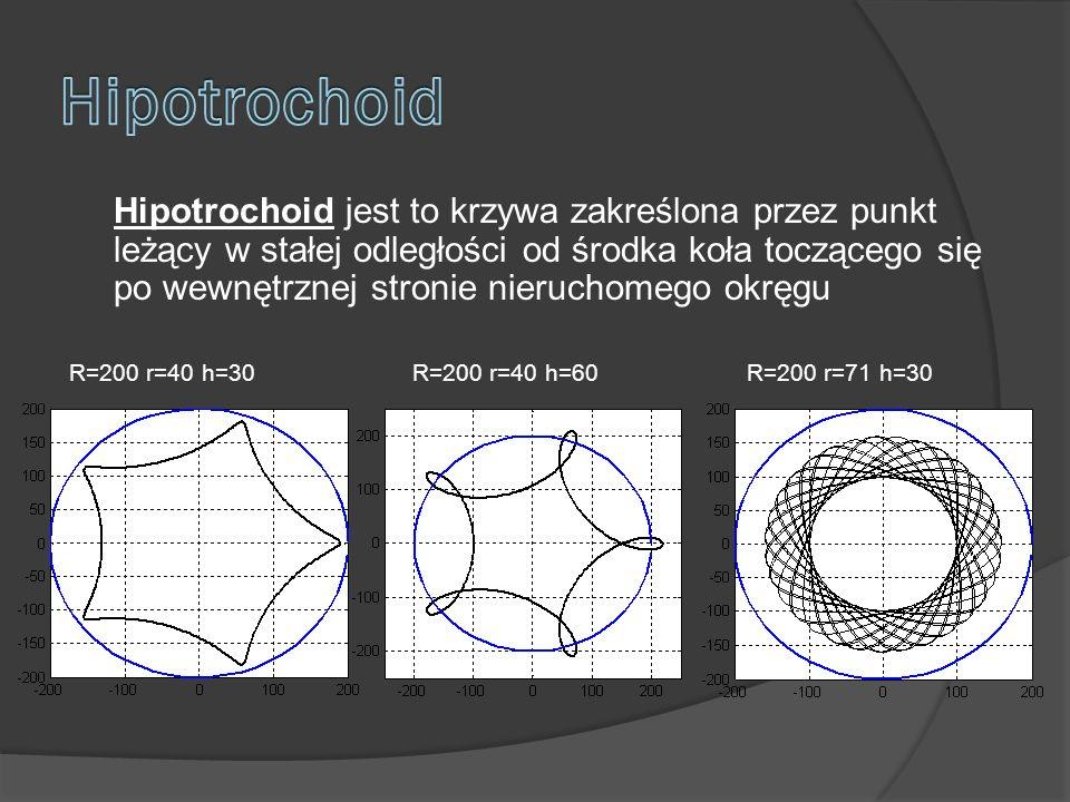 Hipotrochoid jest to krzywa zakreślona przez punkt leżący w stałej odległości od środka koła toczącego się po wewnętrznej stronie nieruchomego okręgu R=200 r=40 h=30 R=200 r=40 h=60 R=200 r=71 h=30