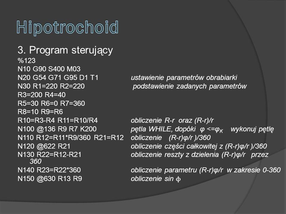 3. Program sterujący %123 N10 G90 S400 M03 N20 G54 G71 G95 D1 T1ustawienie parametrów obrabiarki N30 R1=220 R2=220 podstawienie zadanych parametrów R3