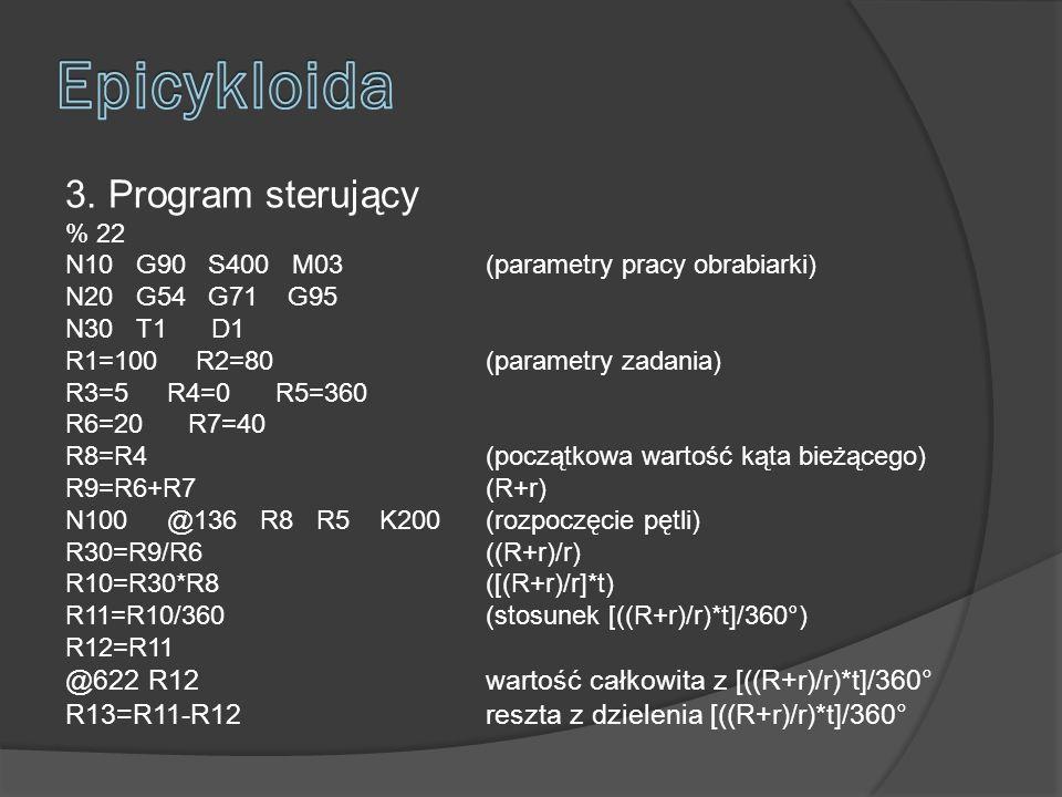 3. Program sterujący % 22 N10 G90 S400 M03(parametry pracy obrabiarki) N20 G54 G71 G95 N30 T1 D1 R1=100 R2=80(parametry zadania) R3=5R4=0 R5=360 R6=20