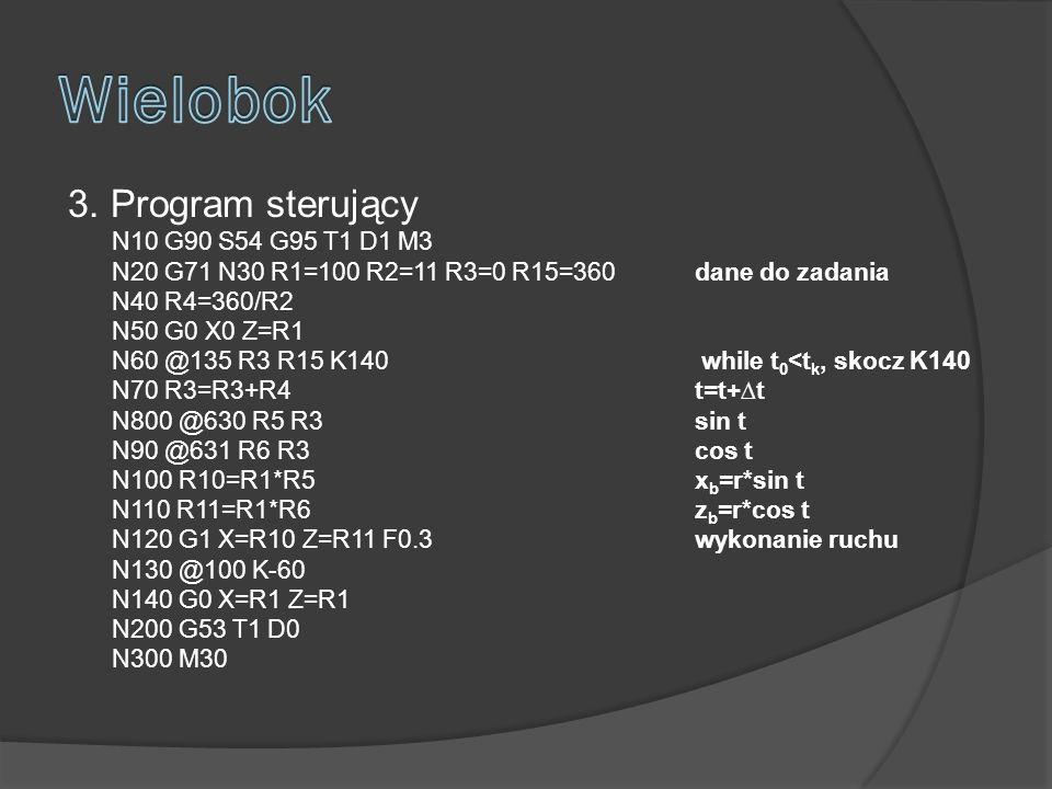 3. Program sterujący N10 G90 S54 G95 T1 D1 M3 N20 G71 N30 R1=100 R2=11 R3=0 R15=360 dane do zadania N40 R4=360/R2 N50 G0 X0 Z=R1 N60 @135 R3 R15 K140