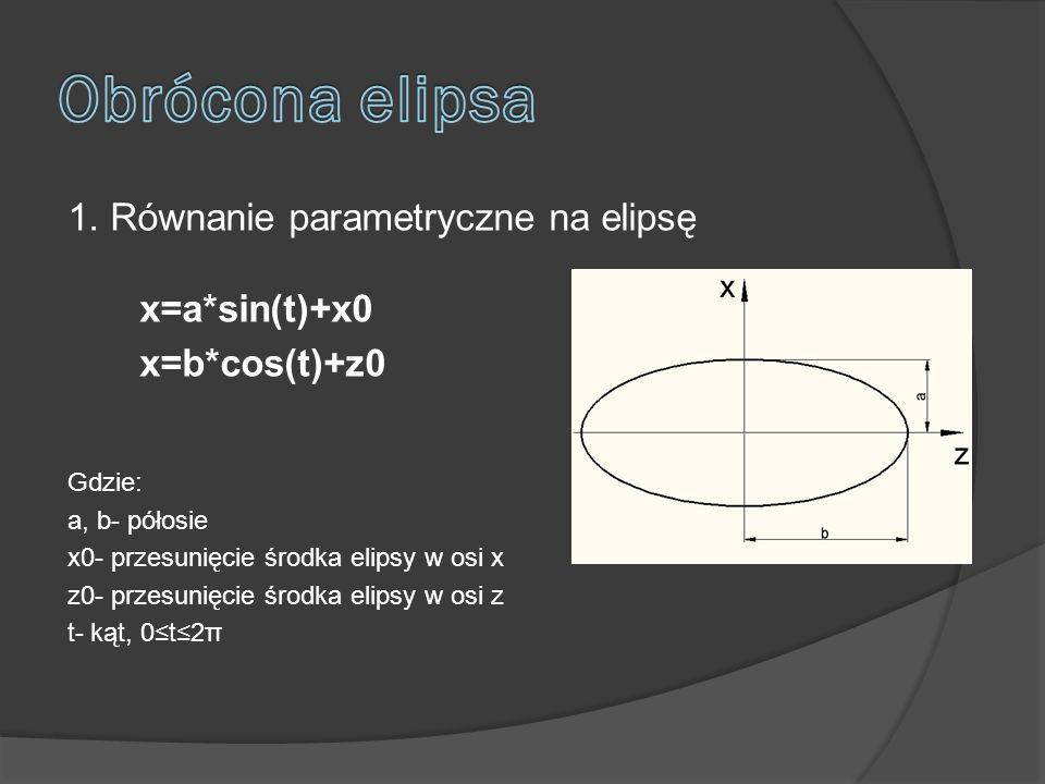 1. Równanie parametryczne na elipsę x=a*sin(t)+x0 x=b*cos(t)+z0 Gdzie: a, b- półosie x0- przesunięcie środka elipsy w osi x z0- przesunięcie środka el