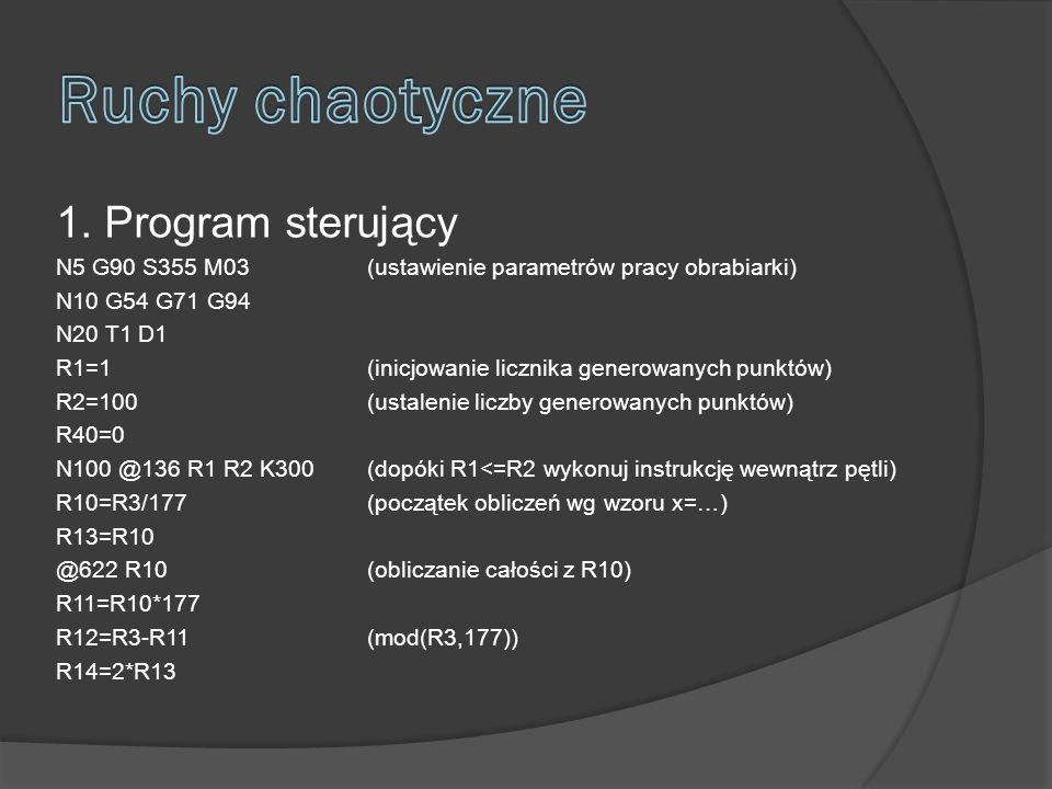 1. Program sterujący N5 G90 S355 M03(ustawienie parametrów pracy obrabiarki) N10 G54 G71 G94 N20 T1 D1 R1=1(inicjowanie licznika generowanych punktów)