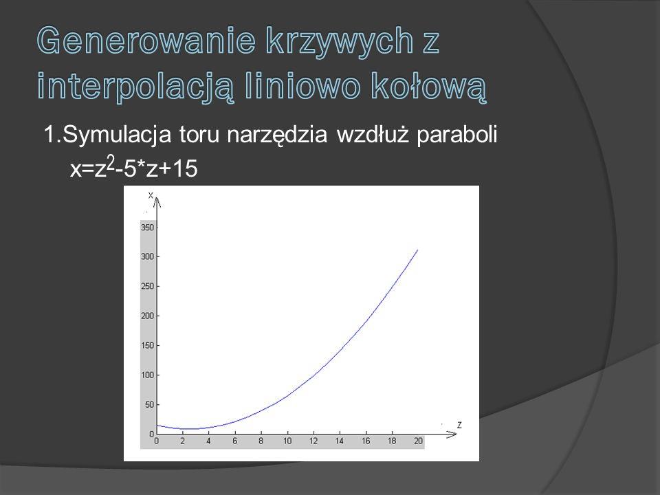1.Symulacja toru narzędzia wzdłuż paraboli x=z 2 -5*z+15