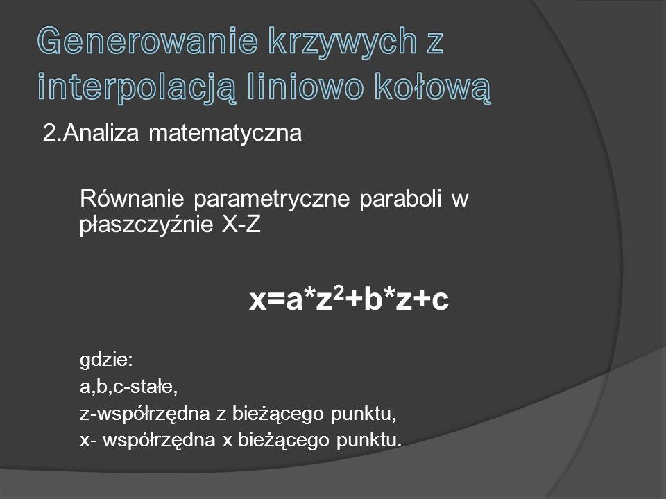 2.Analiza matematyczna Równanie parametryczne paraboli w płaszczyźnie X-Z x=a*z 2 +b*z+c gdzie: a,b,c-stałe, z-współrzędna z bieżącego punktu, x- współrzędna x bieżącego punktu.