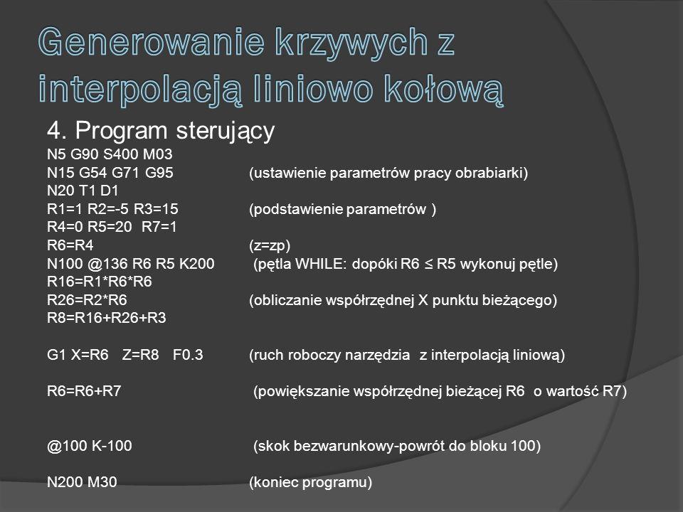 4. Program sterujący N5 G90 S400 M03 N15 G54 G71 G95 (ustawienie parametrów pracy obrabiarki) N20 T1 D1 R1=1 R2=-5 R3=15 (podstawienie parametrów ) R4