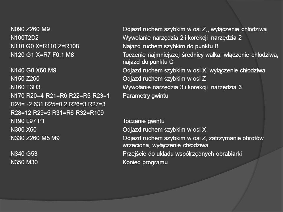 N090 Z260 M9 Odjazd ruchem szybkim w osi Z,, wyłączenie chłodziwa N100T2D2Wywołanie narzędzia 2 i korekcji narzędzia 2 N110 G0 X=R110 Z=R108Najazd ruchem szybkim do punktu B N120 G1 X=R7 F0.1 M8Toczenie najmniejszej średnicy wałka, włączenie chłodziwa, najazd do punktu C N140 G0 X60 M9Odjazd ruchem szybkim w osi X, wyłączenie chłodziwa N150 Z260Odjazd ruchem szybkim w osi Z N160 T3D3Wywołanie narzędzia 3 i korekcji narzędzia 3 N170 R20=4 R21=R6 R22=R5 R23=1 Parametry gwintu R24= -2.631 R25=0.2 R26=3 R27=3 R28=12 R29=5 R31=R6 R32=R109 N190 L97 P1Toczenie gwintu N300 X60Odjazd ruchem szybkim w osi X N330 Z260 M5 M9Odjazd ruchem szybkim w osi Z, zatrzymanie obrotów wrzeciona, wyłączenie chłodziwa N340 G53Przejście do układu współrzędnych obrabiarki N350 M30Koniec programu