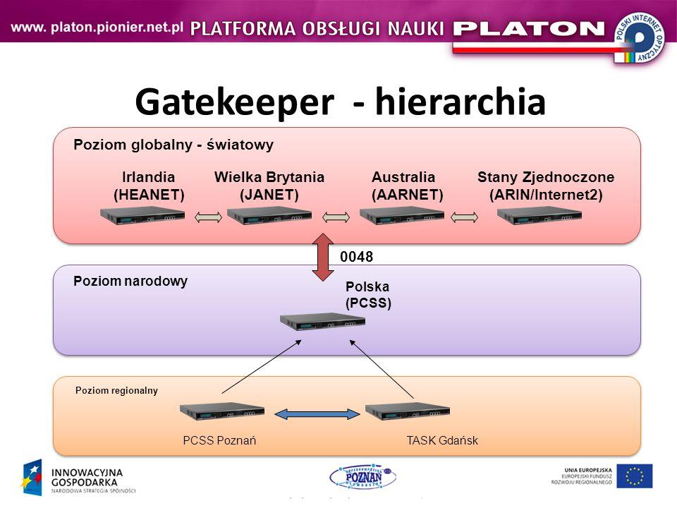 Gatekeeper - hierarchia Poziom globalny - światowy Poziom narodowy Poziom regionalny 0048 Irlandia (HEANET) Australia (AARNET) Stany Zjednoczone (ARIN/Internet2) Wielka Brytania (JANET) TASK Gdańsk PCSS Poznań Polska (PCSS)