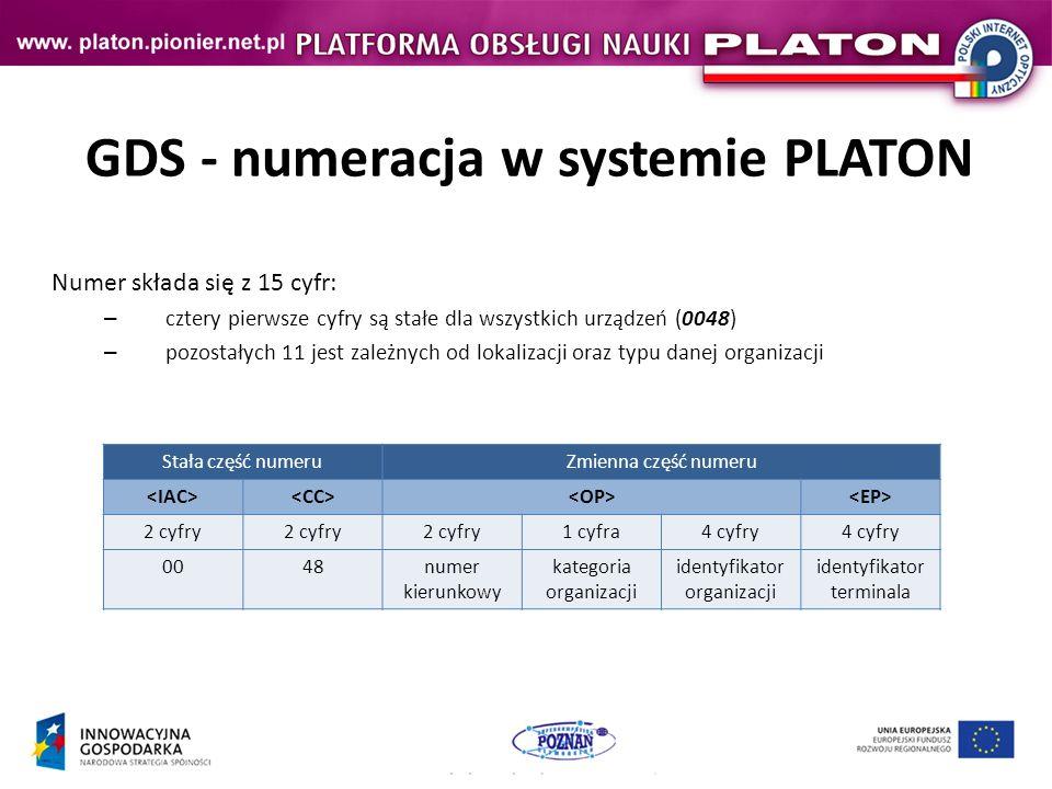 GDS - numeracja w systemie PLATON Numer składa się z 15 cyfr: – cztery pierwsze cyfry są stałe dla wszystkich urządzeń (0048) – pozostałych 11 jest zależnych od lokalizacji oraz typu danej organizacji Stała część numeruZmienna część numeru 2 cyfry 1 cyfra4 cyfry 0048numer kierunkowy kategoria organizacji identyfikator organizacji identyfikator terminala