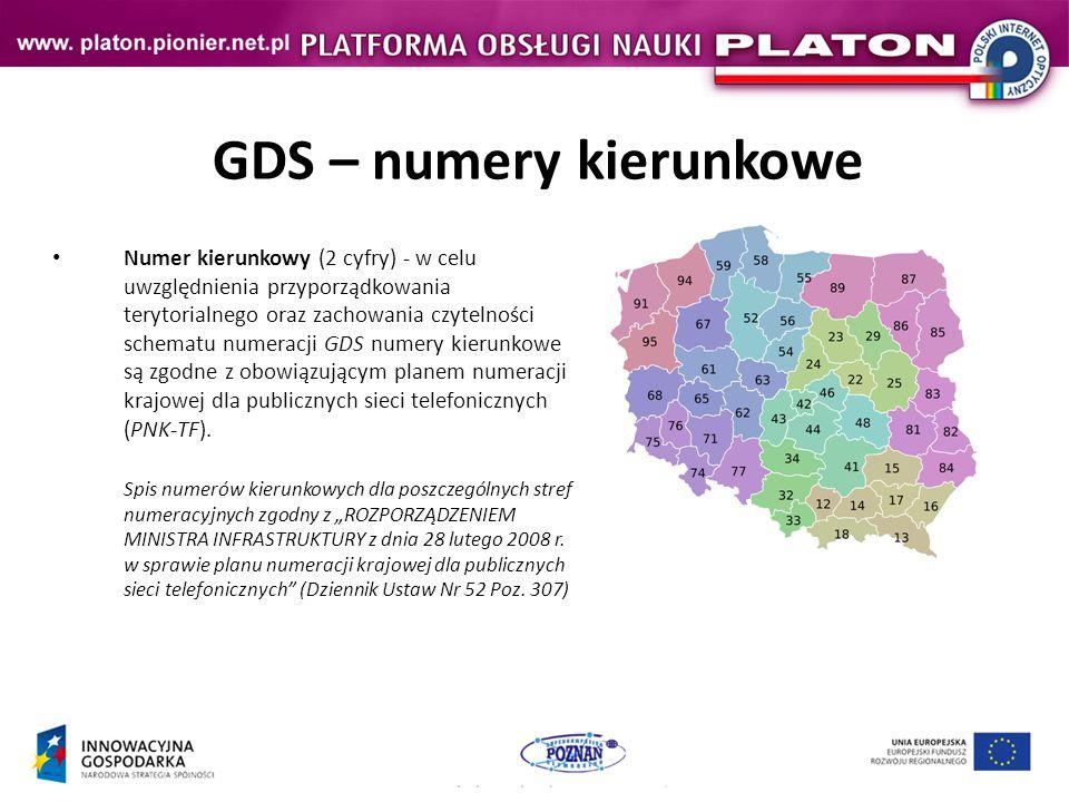 GDS – numery kierunkowe Numer kierunkowy (2 cyfry) - w celu uwzględnienia przyporządkowania terytorialnego oraz zachowania czytelności schematu numeracji GDS numery kierunkowe są zgodne z obowiązującym planem numeracji krajowej dla publicznych sieci telefonicznych (PNK-TF).