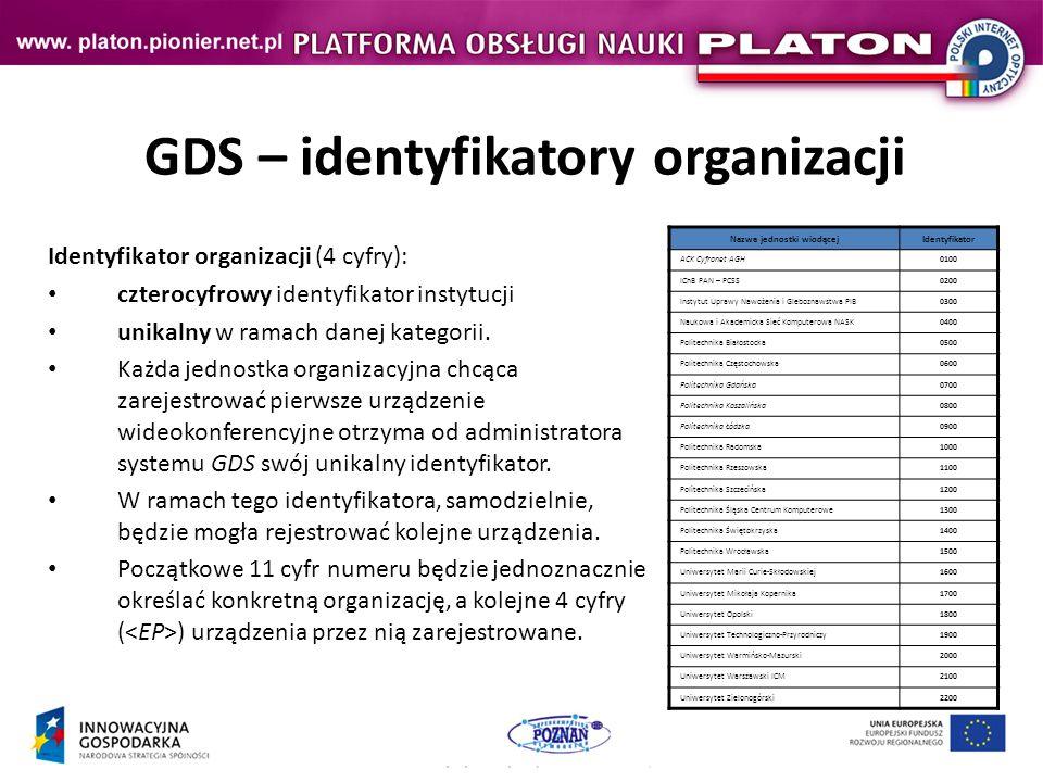 GDS – identyfikatory organizacji Identyfikator organizacji (4 cyfry): czterocyfrowy identyfikator instytucji unikalny w ramach danej kategorii.