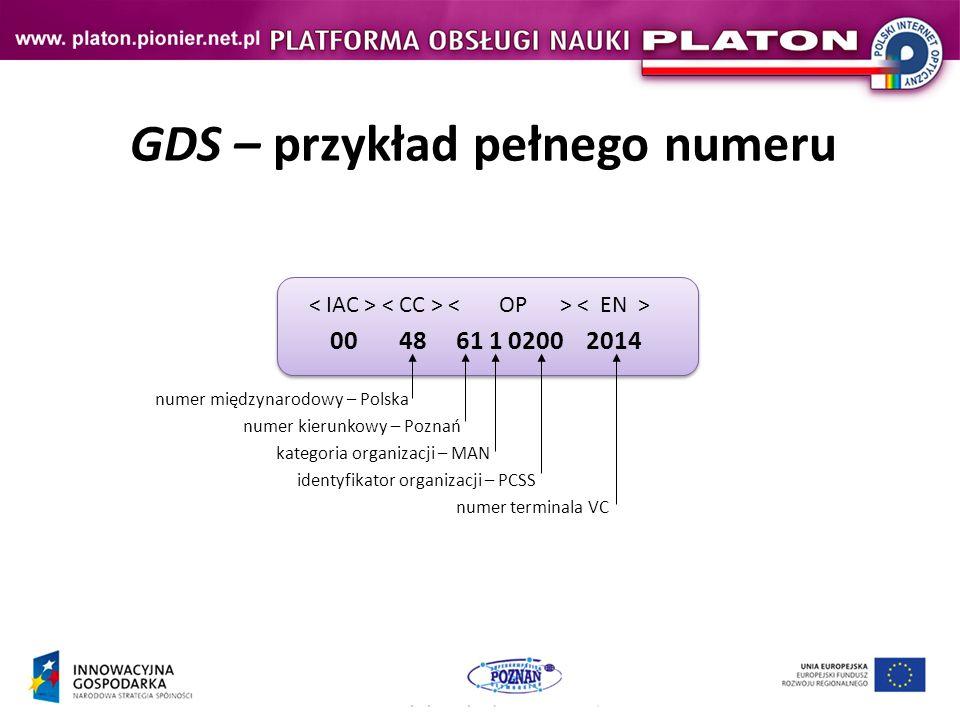 GDS – przykład pełnego numeru 00 48 61 1 0200 2014 numer międzynarodowy – Polska numer kierunkowy – Poznań kategoria organizacji – MAN identyfikator organizacji – PCSS numer terminala VC
