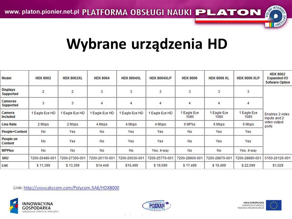Wybrane urządzenia HD Link: http://www.skccom.com/Polycom.5A6/HDX8000http://www.skccom.com/Polycom.5A6/HDX8000