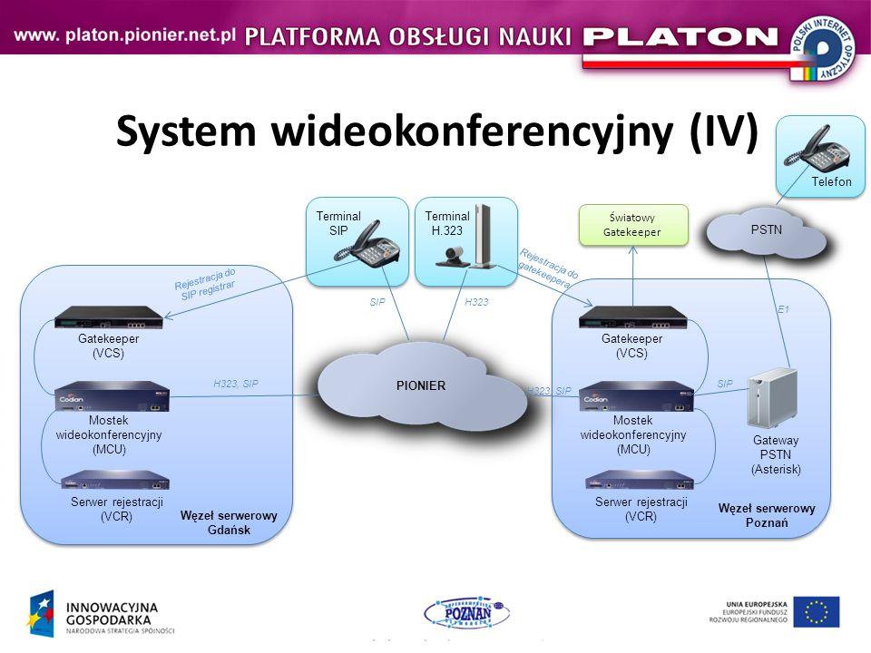 System wideokonferencyjny (IV) Mostek wideokonferencyjny (MCU) Gatekeeper (VCS) Serwer rejestracji (VCR) Gateway PSTN (Asterisk) PSTN PIONIER Mostek wideokonferencyjny (MCU) Gatekeeper (VCS) Serwer rejestracji (VCR) Światowy Gatekeeper Światowy Gatekeeper Terminal H.323 Terminal SIP Telefon Rejestracja do SIP registrar H323, SIP E1 Rejestracja do gatekeepera SIP H323 Węzeł serwerowy Gdańsk Węzeł serwerowy Poznań