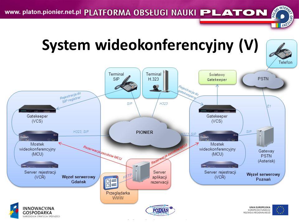 System wideokonferencyjny (V) Mostek wideokonferencyjny (MCU) Gatekeeper (VCS) Serwer rejestracji (VCR) Gateway PSTN (Asterisk) PSTN PIONIER Mostek wideokonferencyjny (MCU) Gatekeeper (VCS) Serwer rejestracji (VCR) Światowy Gatekeeper Światowy Gatekeeper Terminal H.323 Terminal SIP Telefon Rejestracja do SIP registrar H323, SIP E1 Rejestracja do gatekeepera SIP H323 Serwer aplikacji rezerwacji Rezerwacja zasobów MCU HTTP Przeglądarka WWW Węzeł serwerowy Gdańsk Węzeł serwerowy Poznań