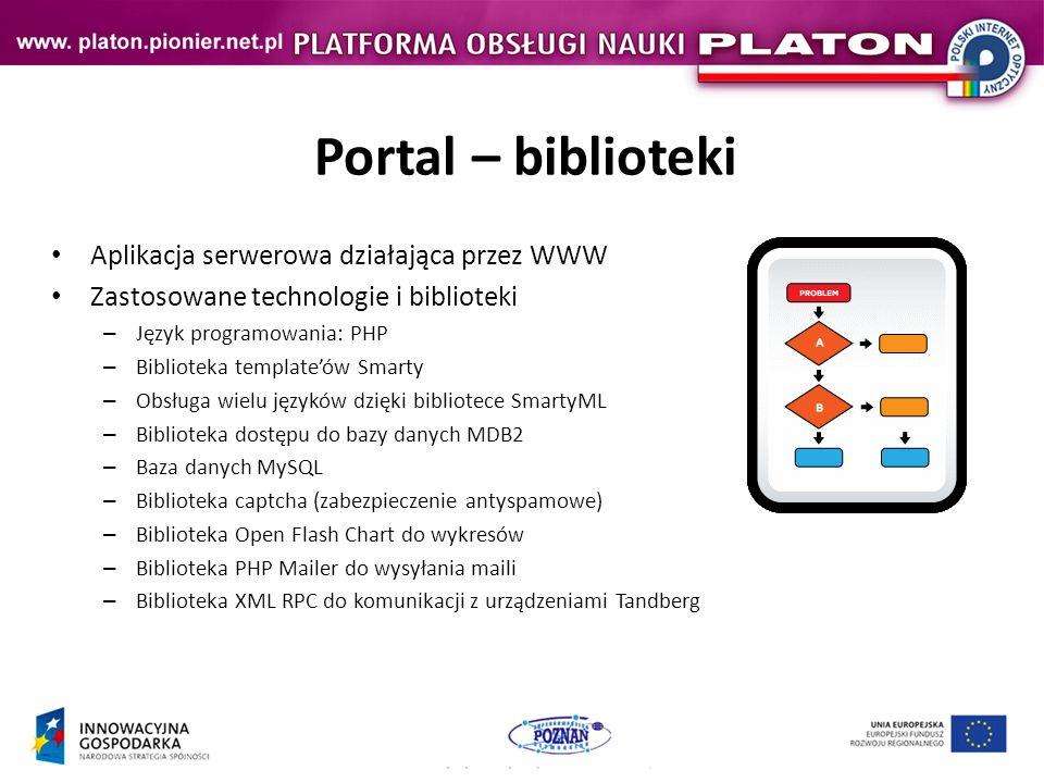 Portal – biblioteki Aplikacja serwerowa działająca przez WWW Zastosowane technologie i biblioteki – Język programowania: PHP – Biblioteka templateów Smarty – Obsługa wielu języków dzięki bibliotece SmartyML – Biblioteka dostępu do bazy danych MDB2 – Baza danych MySQL – Biblioteka captcha (zabezpieczenie antyspamowe) – Biblioteka Open Flash Chart do wykresów – Biblioteka PHP Mailer do wysyłania maili – Biblioteka XML RPC do komunikacji z urządzeniami Tandberg