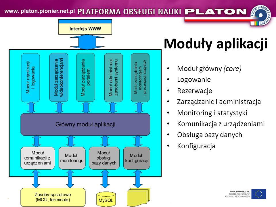 Moduły aplikacji Moduł główny (core) Logowanie Rezerwacje Zarządzanie i administracja Monitoring i statystyki Komunikacja z urządzeniami Obsługa bazy danych Konfiguracja