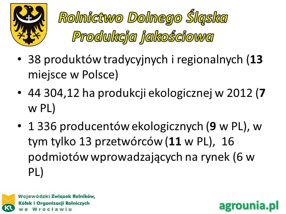 38 produktów tradycyjnych i regionalnych (13 miejsce w Polsce) 44 304,12 ha produkcji ekologicznej w 2012 (7 w PL) 1 336 producentów ekologicznych (9