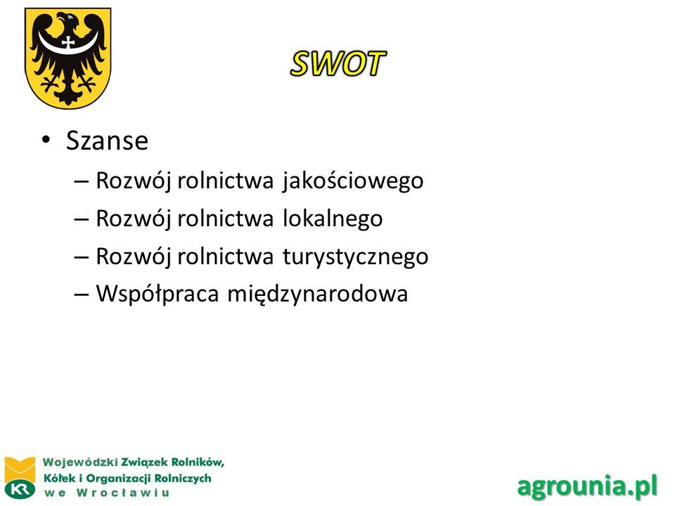 Szanse – Rozwój rolnictwa jakościowego – Rozwój rolnictwa lokalnego – Rozwój rolnictwa turystycznego – Współpraca międzynarodowa agrounia.pl