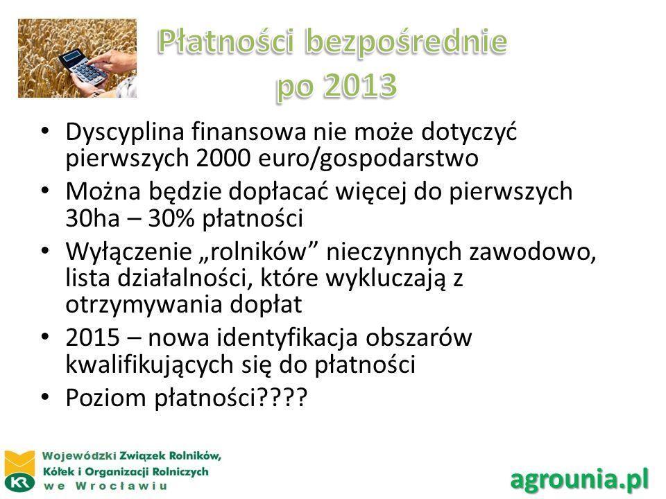 Dyscyplina finansowa nie może dotyczyć pierwszych 2000 euro/gospodarstwo Można będzie dopłacać więcej do pierwszych 30ha – 30% płatności Wyłączenie ro