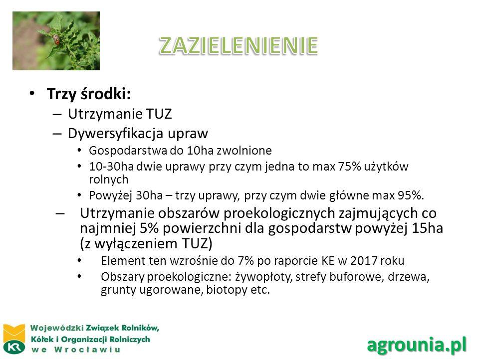 Trzy środki: – Utrzymanie TUZ – Dywersyfikacja upraw Gospodarstwa do 10ha zwolnione 10-30ha dwie uprawy przy czym jedna to max 75% użytków rolnych Pow