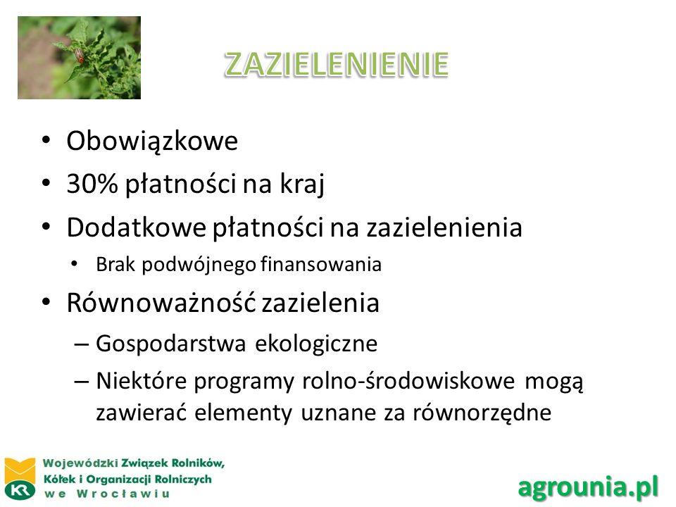 Obowiązkowe 30% płatności na kraj Dodatkowe płatności na zazielenienia Brak podwójnego finansowania Równoważność zazielenia – Gospodarstwa ekologiczne