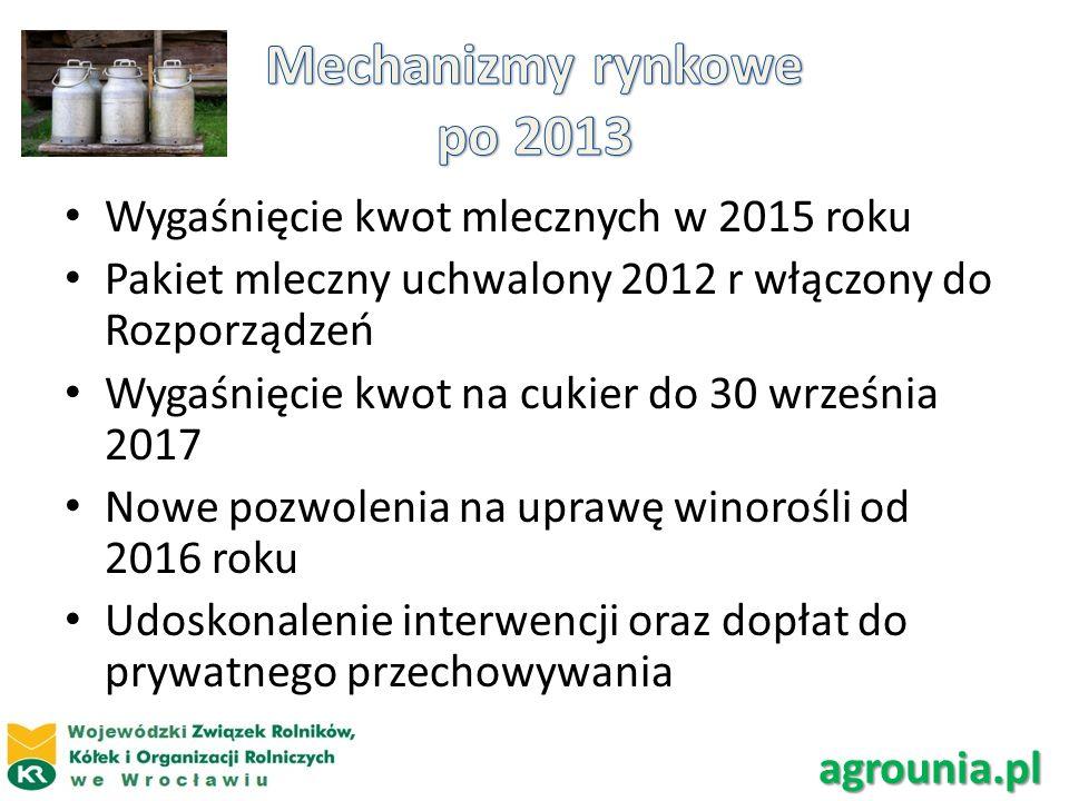 Wygaśnięcie kwot mlecznych w 2015 roku Pakiet mleczny uchwalony 2012 r włączony do Rozporządzeń Wygaśnięcie kwot na cukier do 30 września 2017 Nowe po