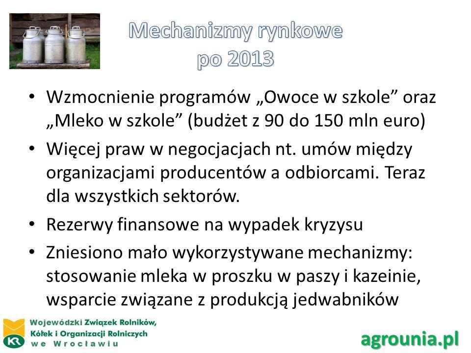 Wzmocnienie programów Owoce w szkole oraz Mleko w szkole (budżet z 90 do 150 mln euro) Więcej praw w negocjacjach nt. umów między organizacjami produc
