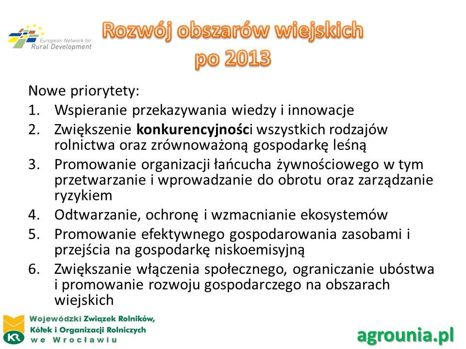 Nowe priorytety: 1.Wspieranie przekazywania wiedzy i innowacje 2.Zwiększenie konkurencyjności wszystkich rodzajów rolnictwa oraz zrównoważoną gospodar