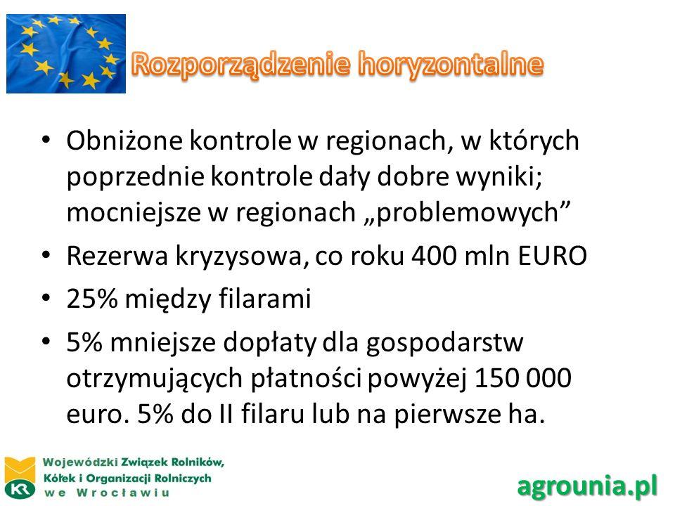 Obniżone kontrole w regionach, w których poprzednie kontrole dały dobre wyniki; mocniejsze w regionach problemowych Rezerwa kryzysowa, co roku 400 mln