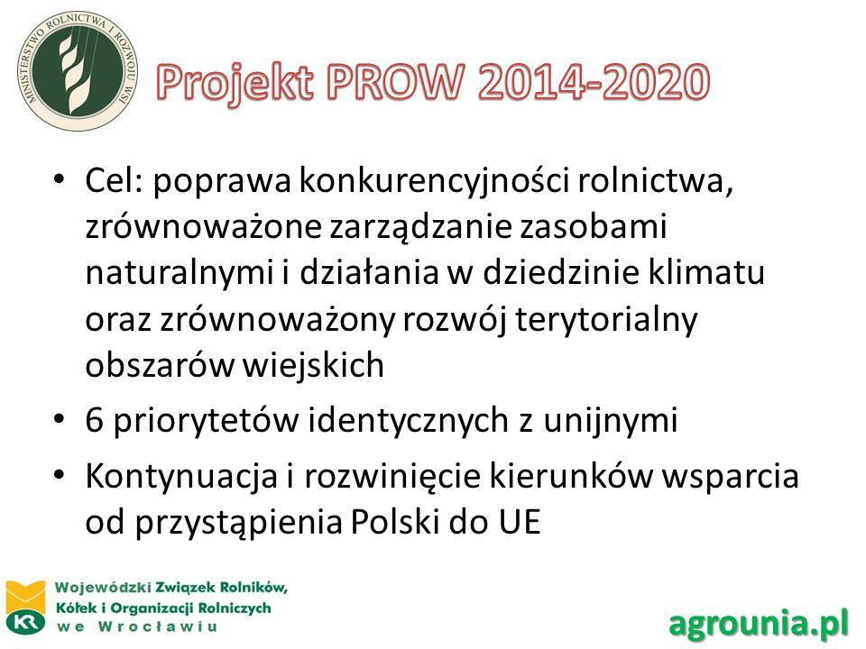 Cel: poprawa konkurencyjności rolnictwa, zrównoważone zarządzanie zasobami naturalnymi i działania w dziedzinie klimatu oraz zrównoważony rozwój teryt