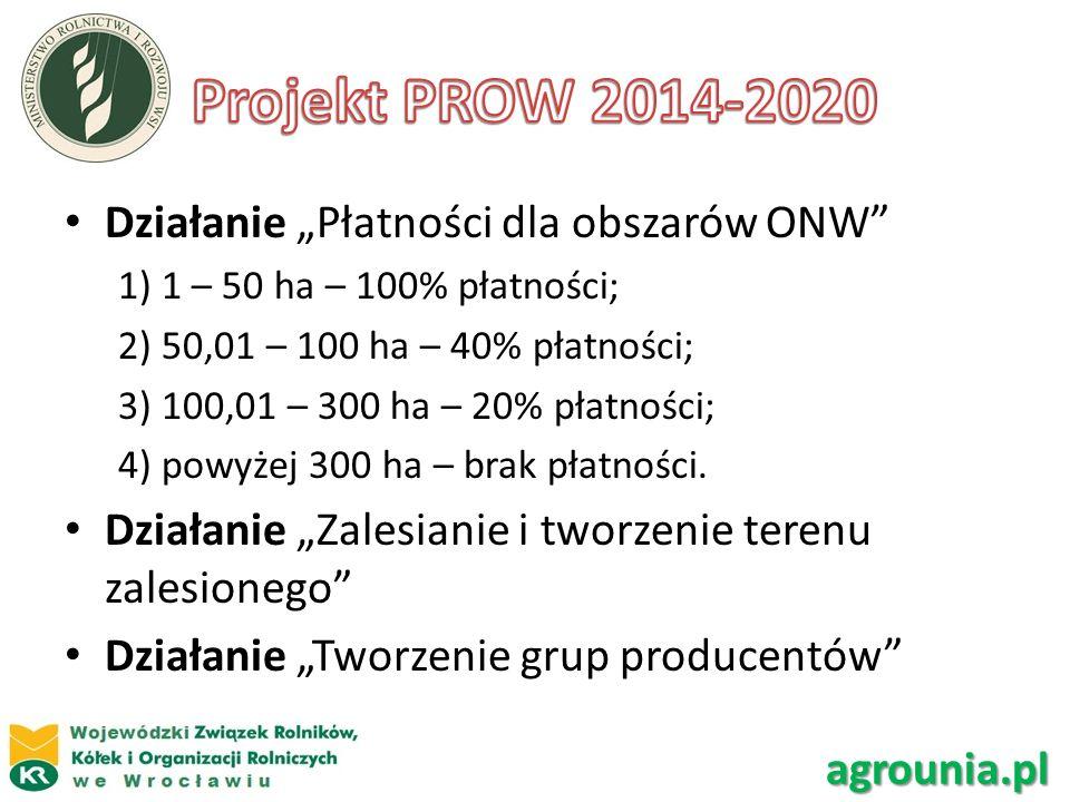 Działanie Płatności dla obszarów ONW 1) 1 – 50 ha – 100% płatności; 2) 50,01 – 100 ha – 40% płatności; 3) 100,01 – 300 ha – 20% płatności; 4) powyżej